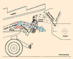 Pelų skleistuvo darbo schema